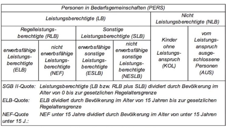 Hartz_IV_Kinder_Bundesagentur für Arbeit