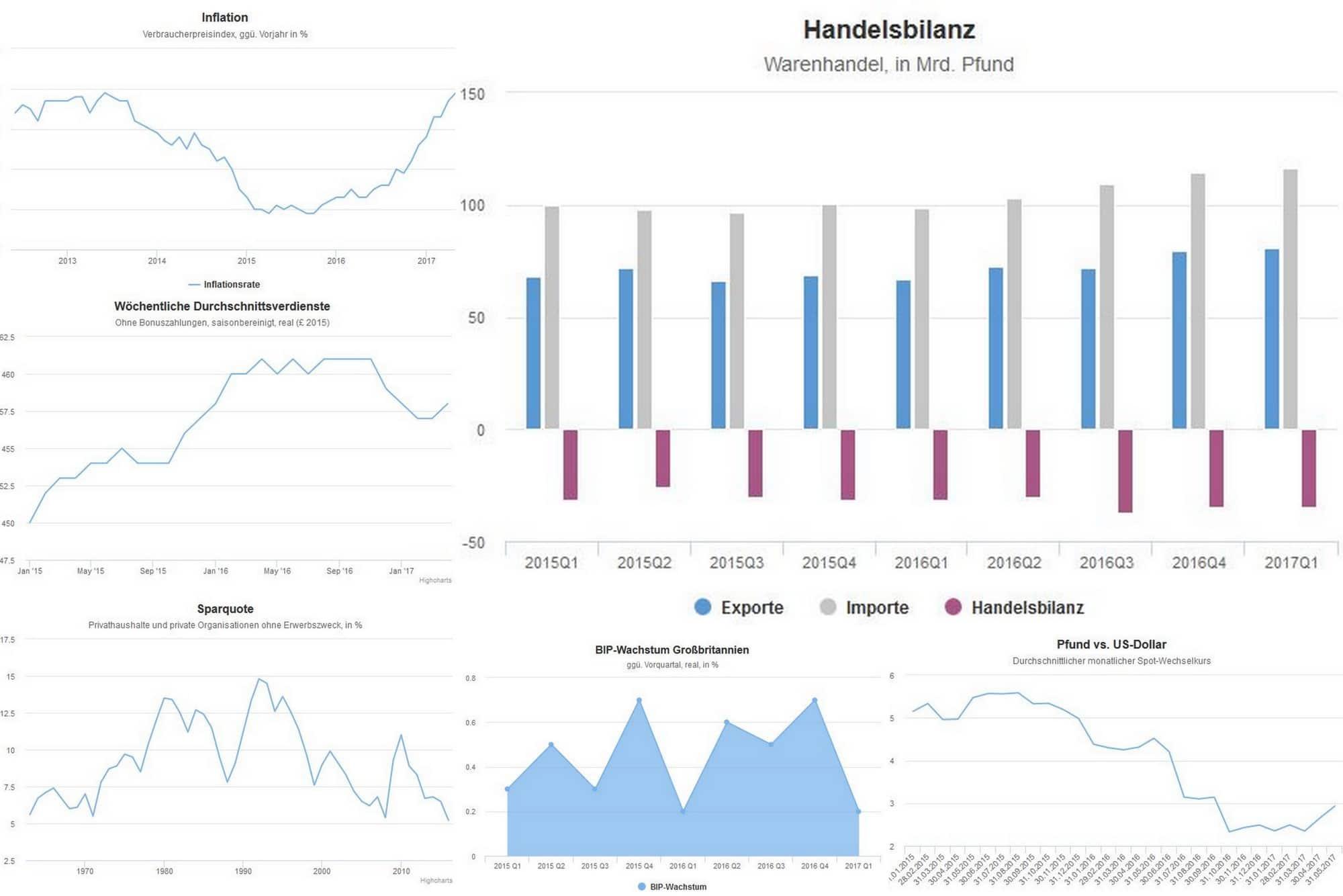 Schön Eine Anatomie Der Wirtschaftlichen Ungleichheit In ...