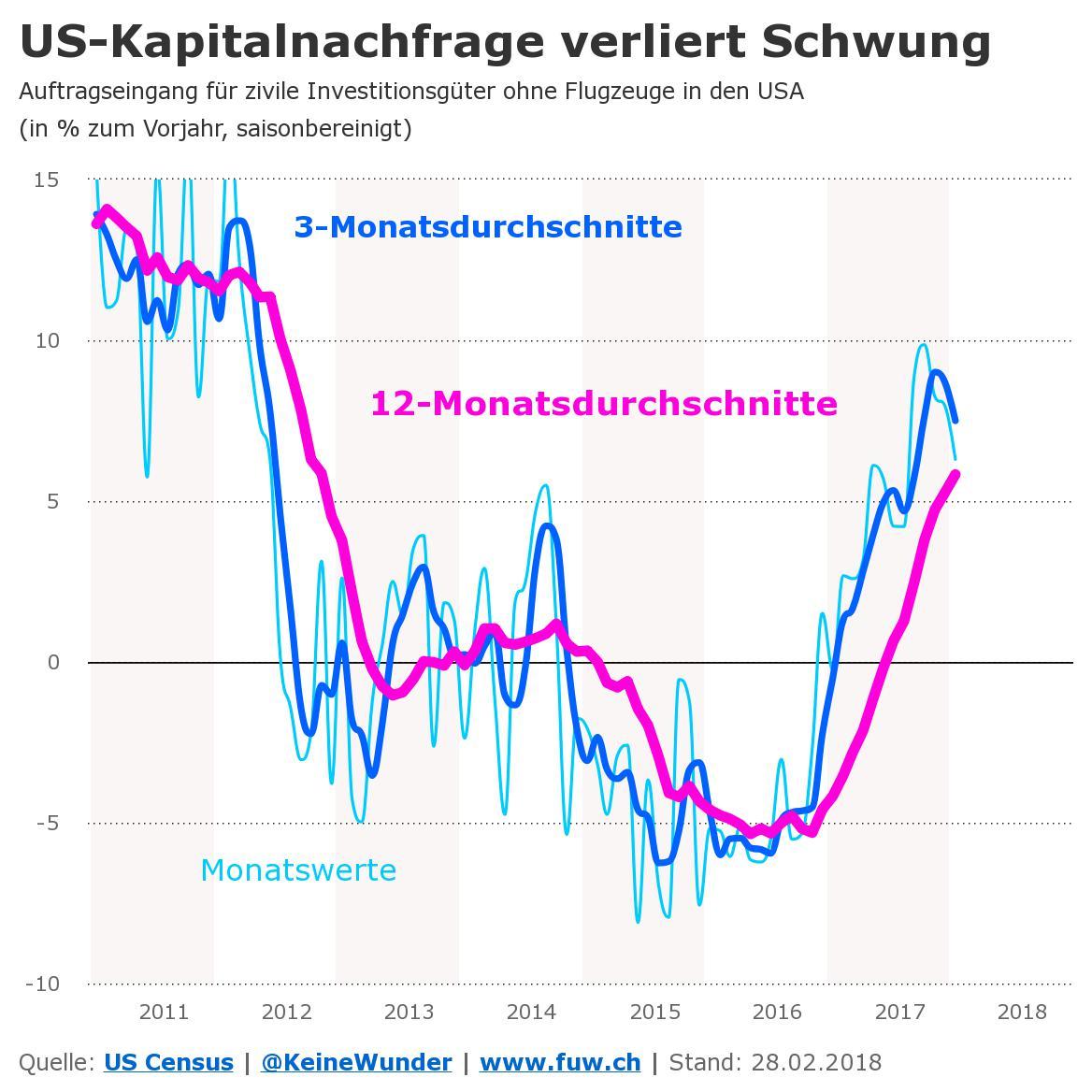 Atemberaubend Usa Nimmt Proben Wieder Auf Ideen - Entry Level Resume ...