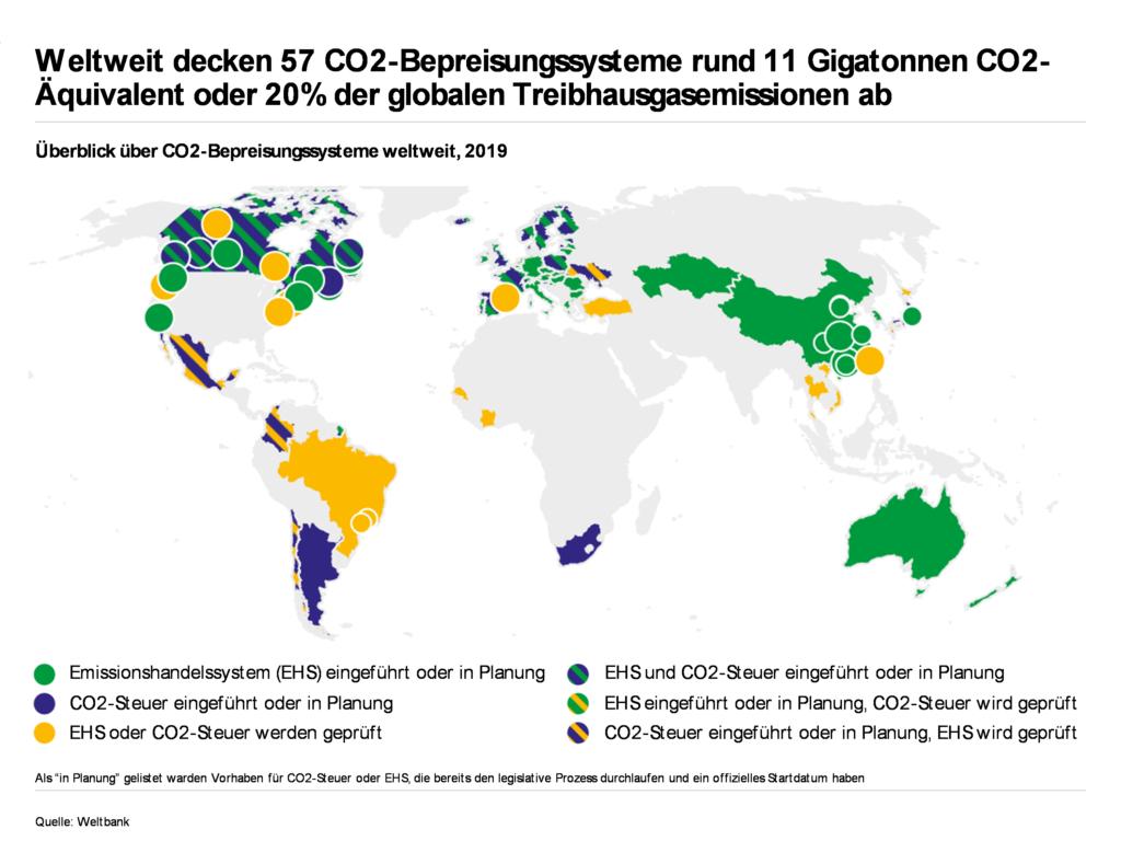 CO2 Handel, CO2 Steuer, weltweite Treibhausgasemissionen